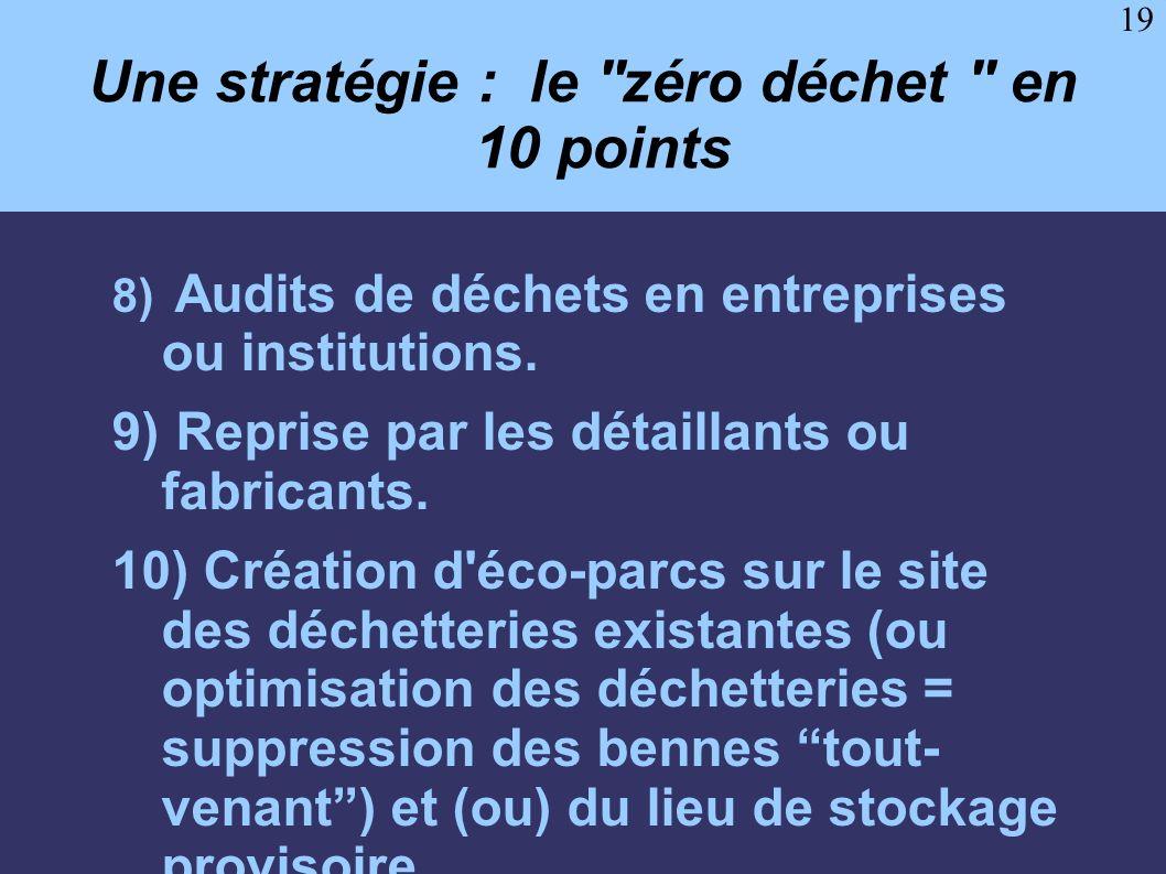 19 Une stratégie : le ''zéro déchet '' en 10 points 8) Audits de déchets en entreprises ou institutions. 9) Reprise par les détaillants ou fabricants.