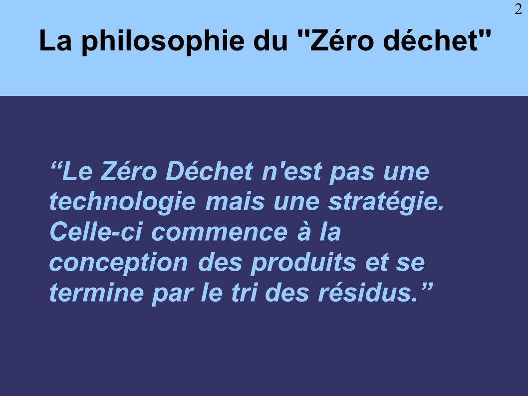 2 Le Zéro Déchet n'est pas une technologie mais une stratégie. Celle-ci commence à la conception des produits et se termine par le tri des résidus. La