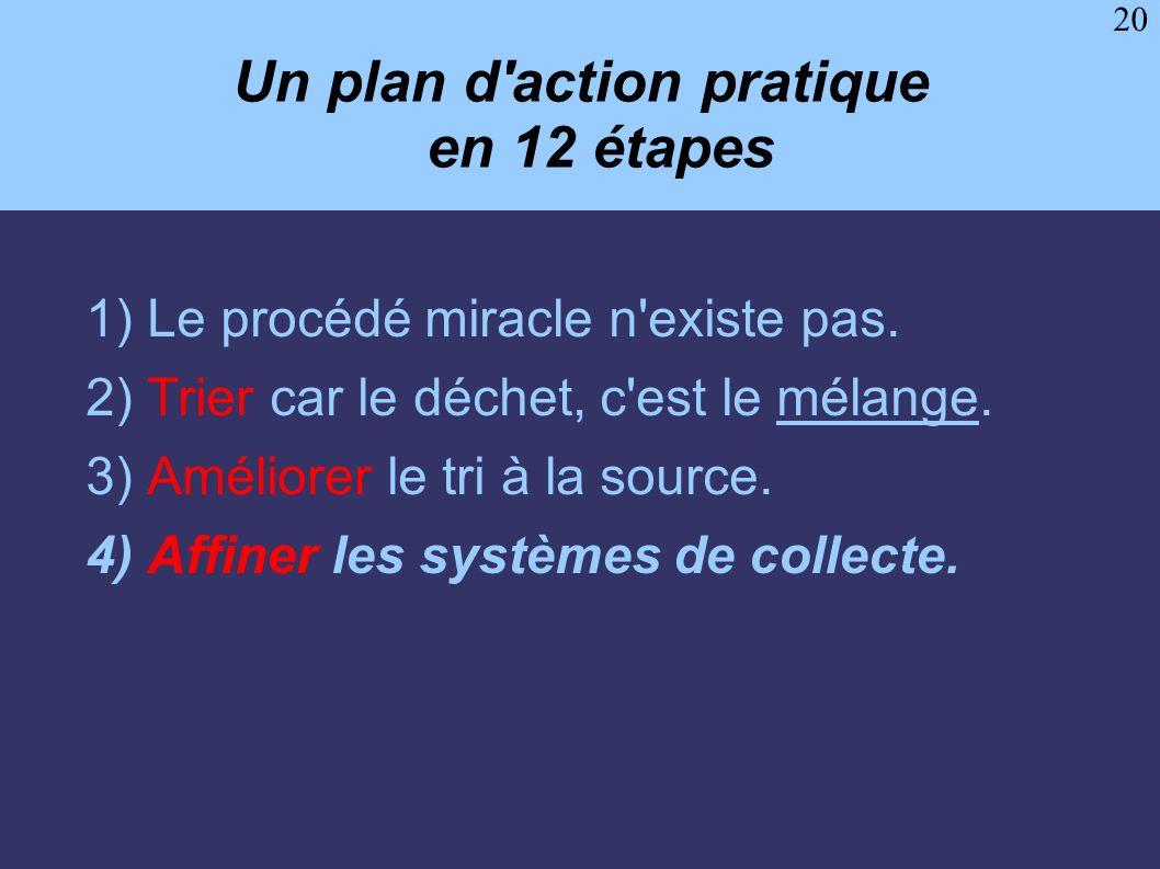 20 Un plan d'action pratique en 12 étapes 1) Le procédé miracle n'existe pas. 2) Trier car le déchet, c'est le mélange. 3) Améliorer le tri à la sourc