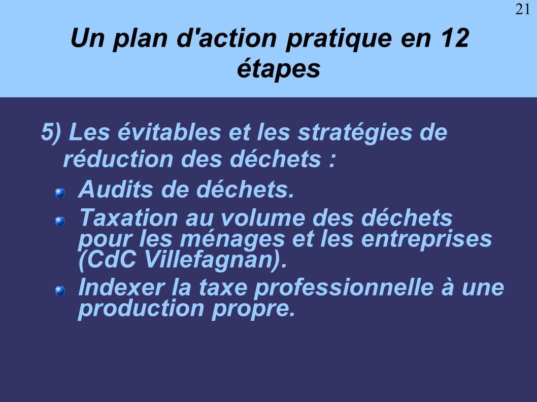 21 Un plan d'action pratique en 12 étapes 5) Les évitables et les stratégies de réduction des déchets : Audits de déchets. Taxation au volume des déch