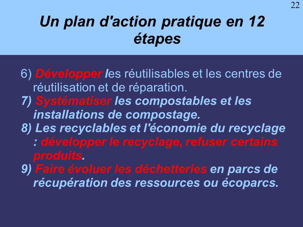22 Un plan d'action pratique en 12 étapes 6) Développer les réutilisables et les centres de réutilisation et de réparation. 7) Systématiser les compos