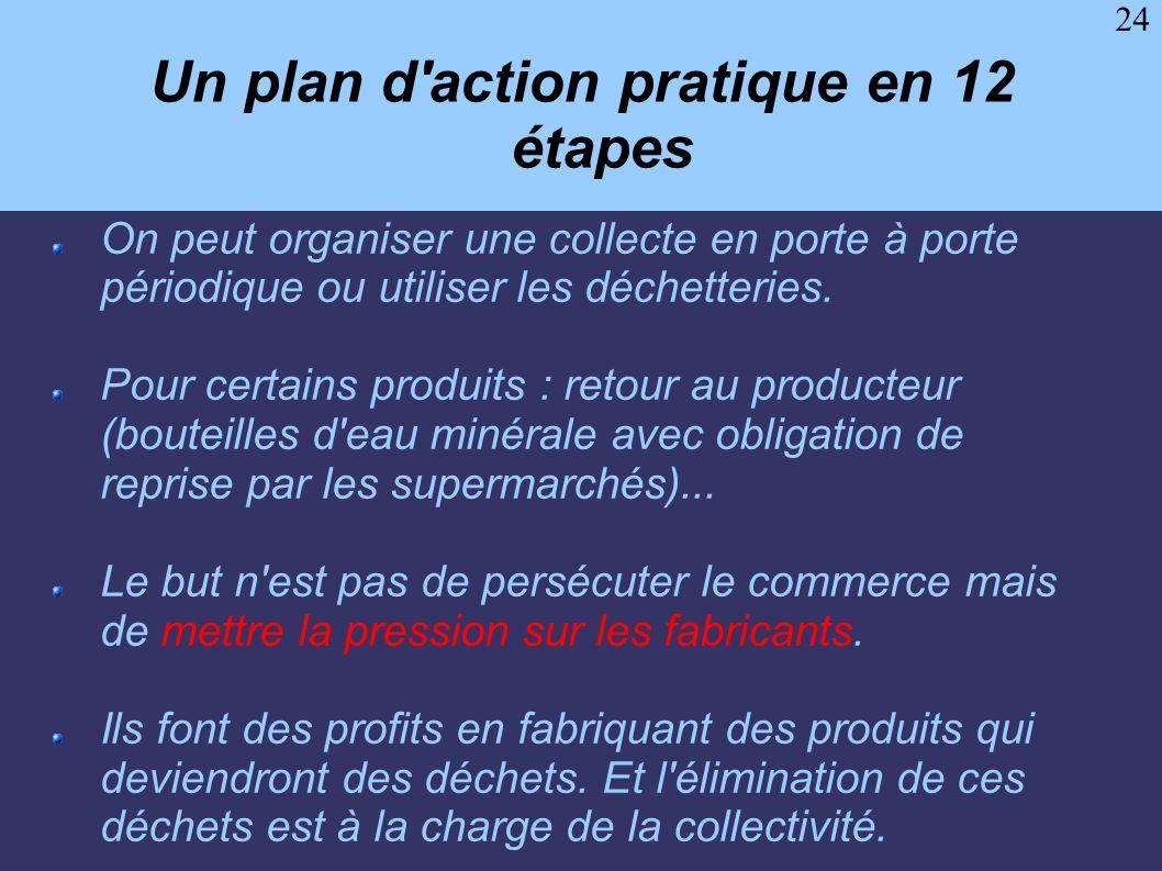 24 Un plan d'action pratique en 12 étapes On peut organiser une collecte en porte à porte périodique ou utiliser les déchetteries. Pour certains produ