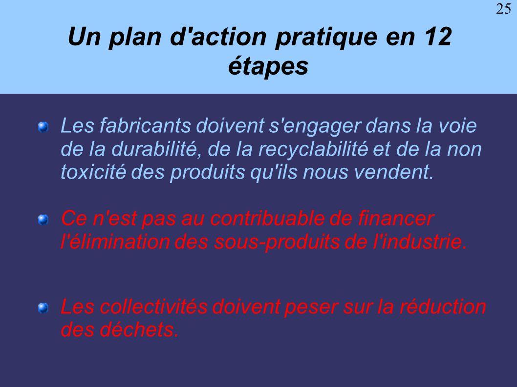 25 Un plan d'action pratique en 12 étapes Les fabricants doivent s'engager dans la voie de la durabilité, de la recyclabilité et de la non toxicité de