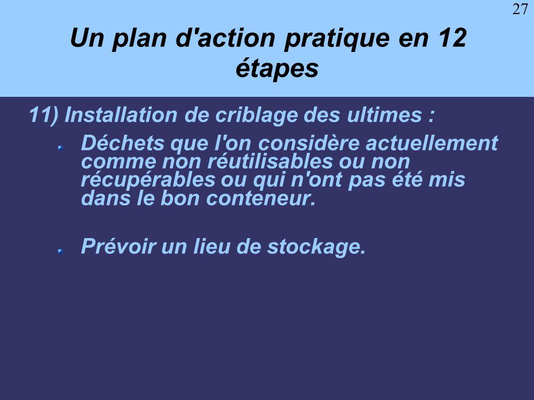 27 Un plan d'action pratique en 12 étapes 11) Installation de criblage des ultimes : Déchets que l'on considère actuellement comme non réutilisables o