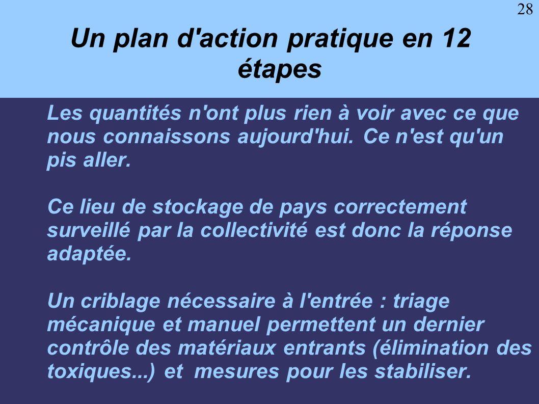 28 Un plan d'action pratique en 12 étapes Les quantités n'ont plus rien à voir avec ce que nous connaissons aujourd'hui. Ce n'est qu'un pis aller. Ce