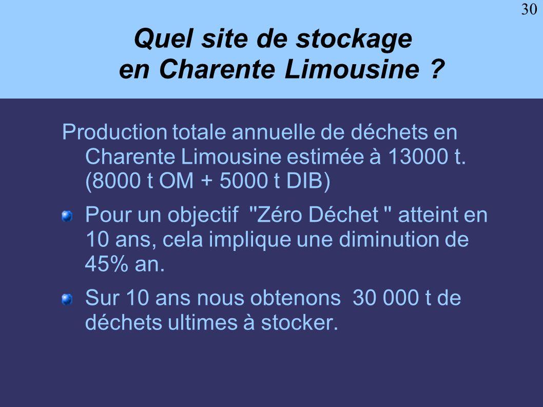 30 Quel site de stockage en Charente Limousine ? Production totale annuelle de déchets en Charente Limousine estimée à 13000 t. (8000 t OM + 5000 t DI