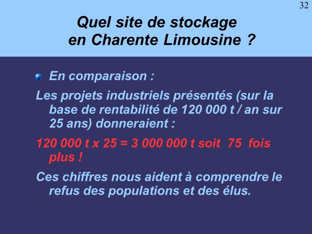 32 Quel site de stockage en Charente Limousine ? En comparaison : Les projets industriels présentés (sur la base de rentabilité de 120 000 t / an sur