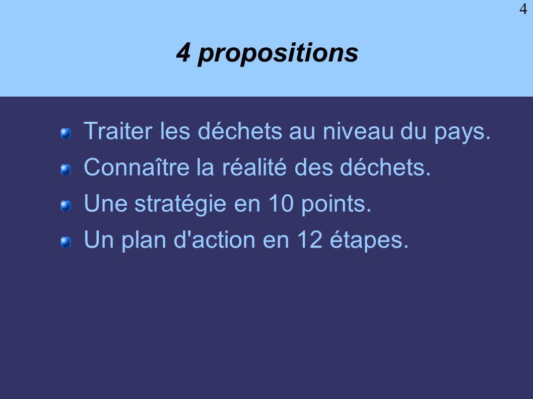 4 4 propositions Traiter les déchets au niveau du pays. Connaître la réalité des déchets. Une stratégie en 10 points. Un plan d'action en 12 étapes.