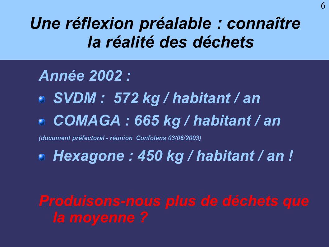 6 Une réflexion préalable : connaître la réalité des déchets Année 2002 : SVDM : 572 kg / habitant / an COMAGA : 665 kg / habitant / an (document préf