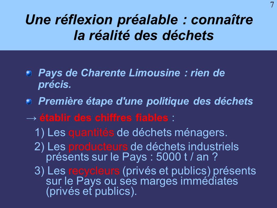 7 Une réflexion préalable : connaître la réalité des déchets Pays de Charente Limousine : rien de précis. Première étape d'une politique des déchets é