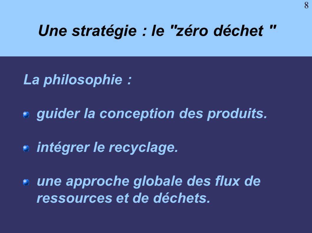 8 Une stratégie : le ''zéro déchet '' La philosophie : guider la conception des produits. intégrer le recyclage. une approche globale des flux de ress