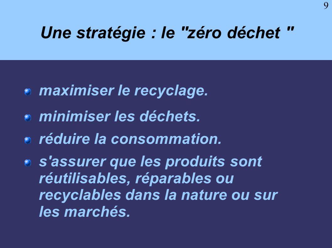 9 Une stratégie : le ''zéro déchet '' maximiser le recyclage. minimiser les déchets. réduire la consommation. s'assurer que les produits sont réutilis