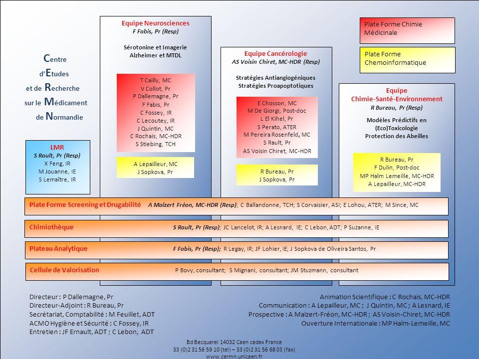 Equipe Cancérologie AS Voisin Chiret, MC-HDR (Resp) Stratégies Antiangiogéniques Stratégies Proapoptotiques R Bureau, Pr J Sopkova, Pr Equipe Neurosci