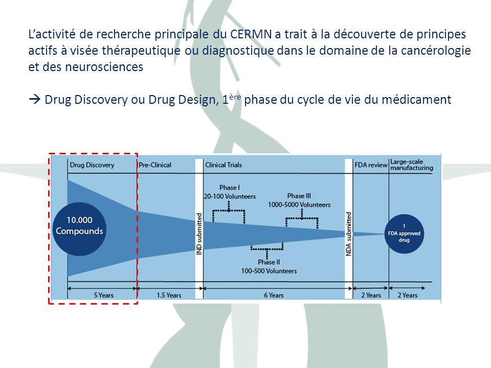 Lactivité de recherche principale du CERMN a trait à la découverte de principes actifs à visée thérapeutique ou diagnostique dans le domaine de la can
