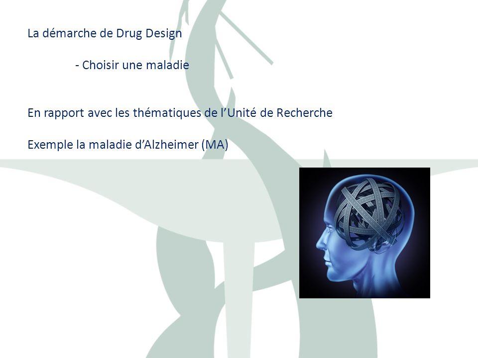 La démarche de Drug Design - Choisir une maladie En rapport avec les thématiques de lUnité de Recherche Exemple la maladie dAlzheimer (MA)