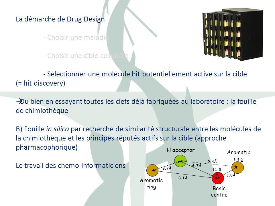 La démarche de Drug Design - Choisir une maladie - Choisir une cible cellulaire - Sélectionner une molécule hit potentiellement active sur la cible (=