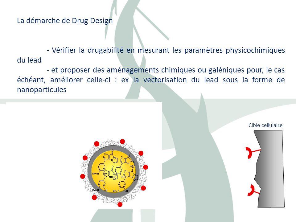 Cible cellulaire La démarche de Drug Design - Vérifier la drugabilité en mesurant les paramètres physicochimiques du lead - et proposer des aménagemen