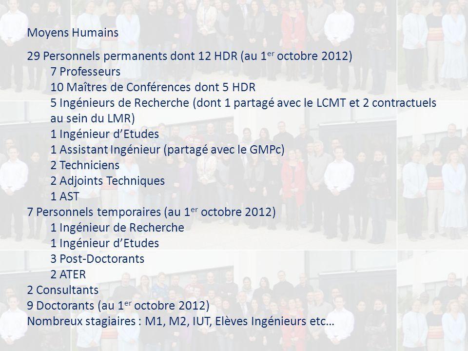 Moyens Humains 29 Personnels permanents dont 12 HDR (au 1 er octobre 2012) 7 Professeurs 10 Maîtres de Conférences dont 5 HDR 5 Ingénieurs de Recherch