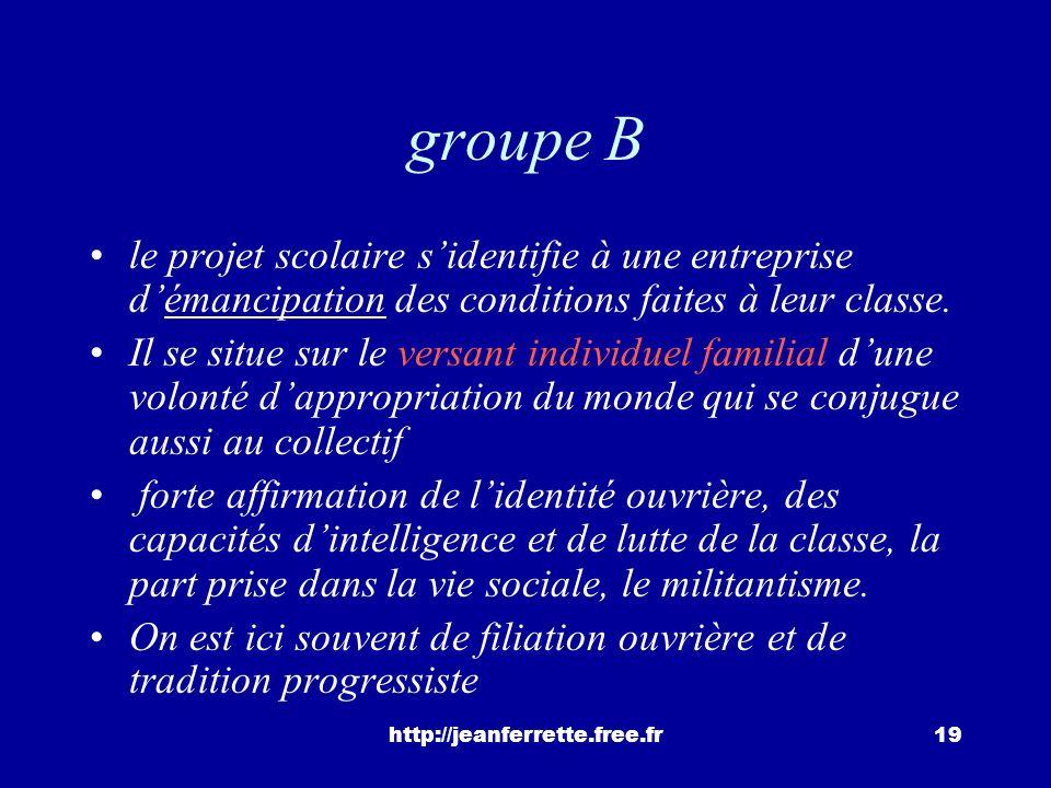 http://jeanferrette.free.fr18 ensemble A: des familles fortement repliées sur elles-mêmes « une ambition de promotion sociale que lon retrouve à lœuvr