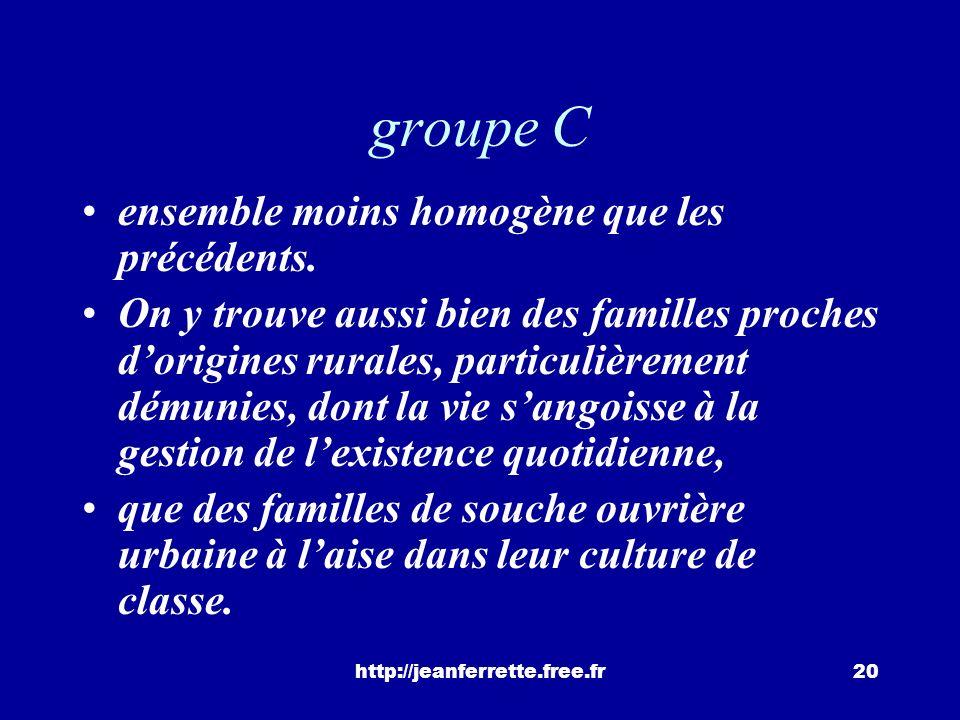 http://jeanferrette.free.fr19 groupe B le projet scolaire sidentifie à une entreprise démancipation des conditions faites à leur classe. Il se situe s