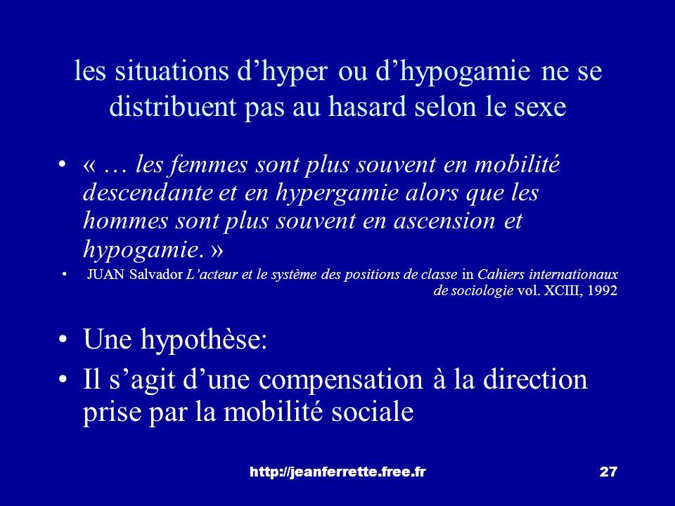 http://jeanferrette.free.fr26 Federico Chessa conclut : « Lhomogamie professionnelle peut exercer une influence importante sur la transmission hérédit