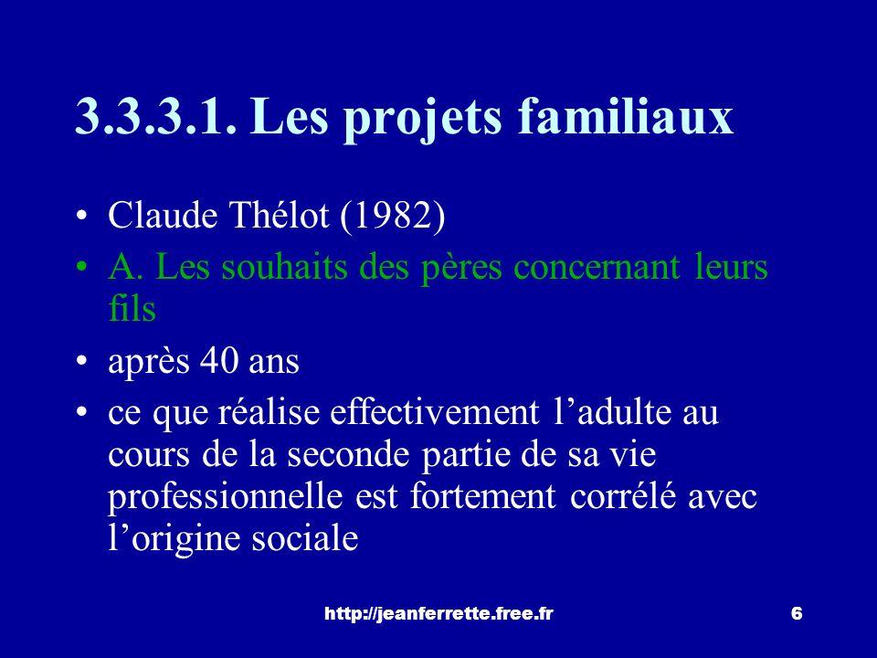 http://jeanferrette.free.fr6 3.3.3.1.Les projets familiaux Claude Thélot (1982) A.