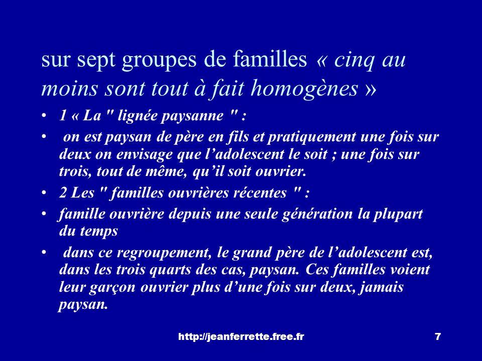 http://jeanferrette.free.fr6 3.3.3.1. Les projets familiaux Claude Thélot (1982) A. Les souhaits des pères concernant leurs fils après 40 ans ce que r