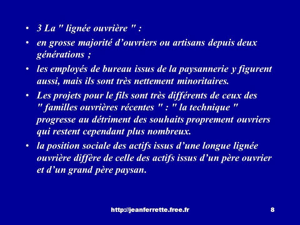 http://jeanferrette.free.fr8 3 La lignée ouvrière : en grosse majorité douvriers ou artisans depuis deux générations ; les employés de bureau issus de la paysannerie y figurent aussi, mais ils sont très nettement minoritaires.