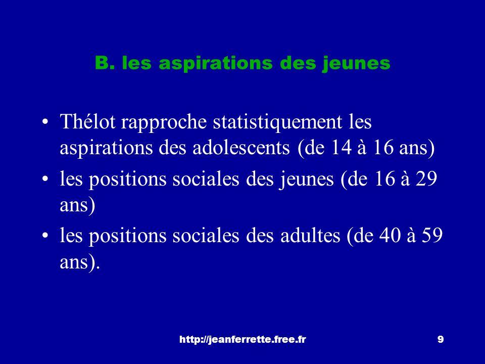http://jeanferrette.free.fr39 Les facteurs cumulatifs de la descension sociale