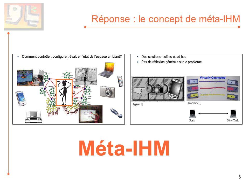Réponse : le concept de méta-IHM Méta-IHM 6