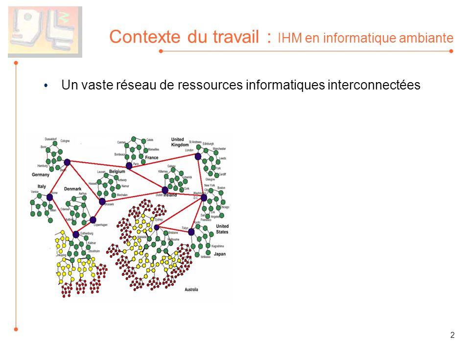Un vaste réseau de ressources informatiques interconnectées Contexte du travail : IHM en informatique ambiante 2