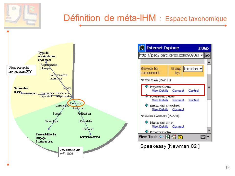 Définition de méta-IHM : Espace taxonomique Speakeasy [Newman 02 ] 12