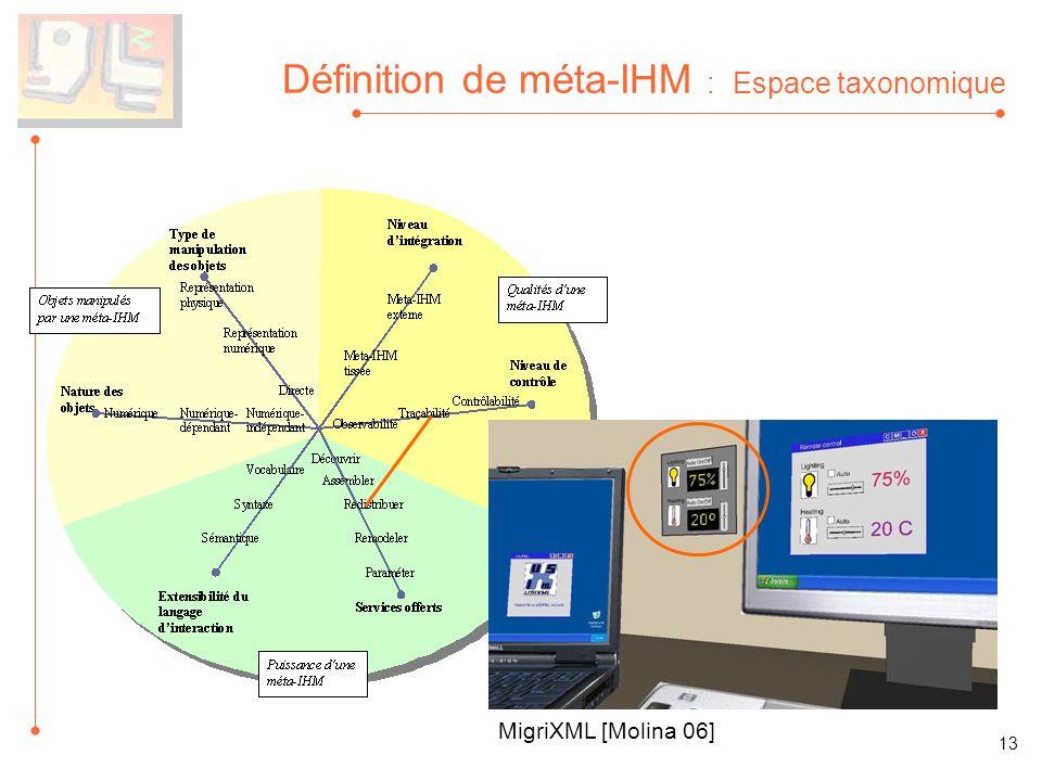 Définition de méta-IHM : Espace taxonomique MigriXML [Molina 06] 13