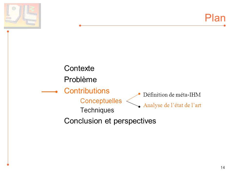 Plan Contexte Problème Contributions Conceptuelles Techniques Conclusion et perspectives Définition de méta-IHM Analyse de létat de lart 14