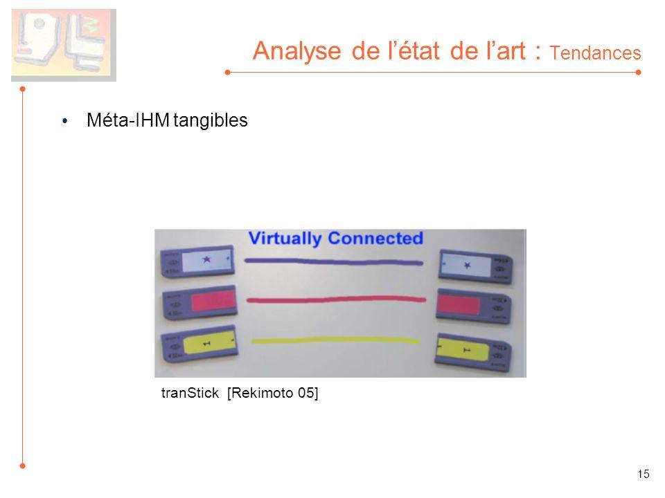 Analyse de létat de lart : Tendances Méta-IHM tangibles 15 tranStick [Rekimoto 05]