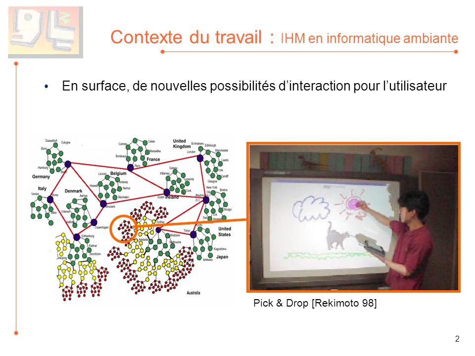 En surface, de nouvelles possibilités dinteraction pour lutilisateur Contexte du travail : IHM en informatique ambiante Pick & Drop [Rekimoto 98] 2