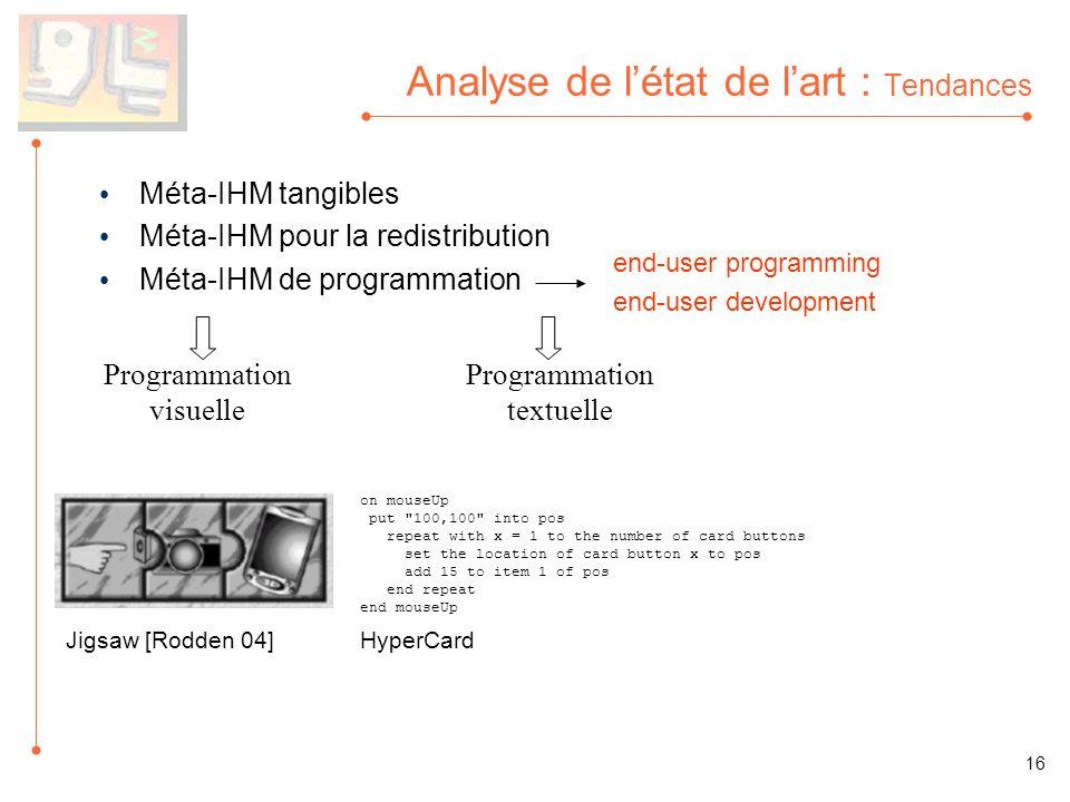 Analyse de létat de lart : Tendances Méta-IHM tangibles Méta-IHM pour la redistribution Méta-IHM de programmation Programmation visuelle Programmation