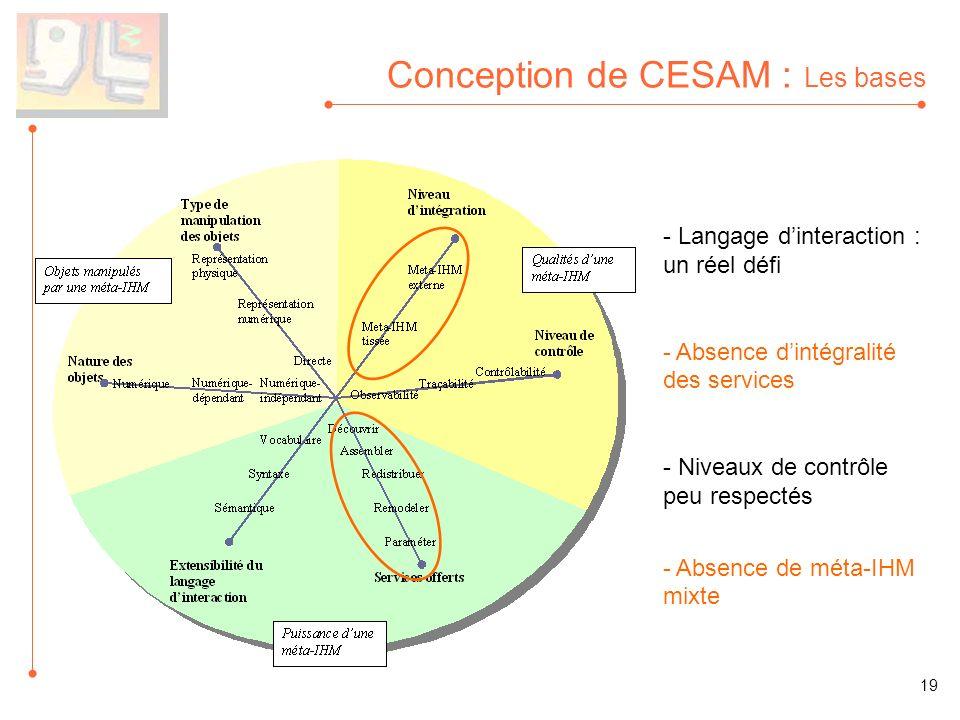 Conception de CESAM : Les bases 19 - Langage dinteraction : un réel défi - Absence dintégralité des services - Niveaux de contrôle peu respectés - Abs