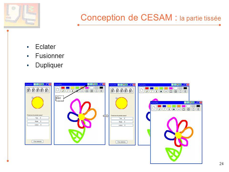 Conception de CESAM : la partie tissée Eclater Fusionner Dupliquer 24