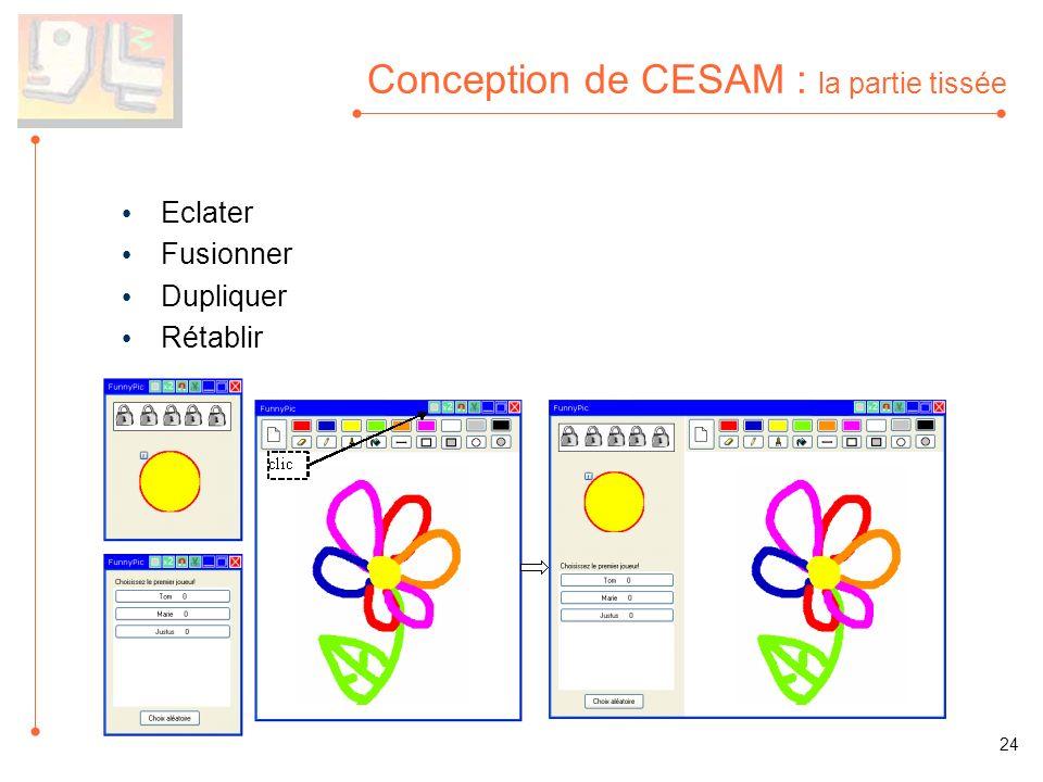 Conception de CESAM : la partie tissée Eclater Fusionner Dupliquer Rétablir 24