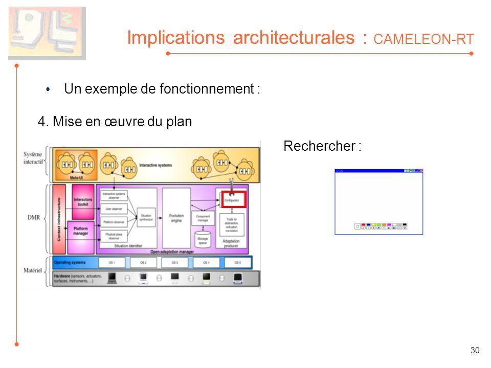 Implications architecturales : CAMELEON-RT Un exemple de fonctionnement : 4. Mise en œuvre du plan Rechercher : 30