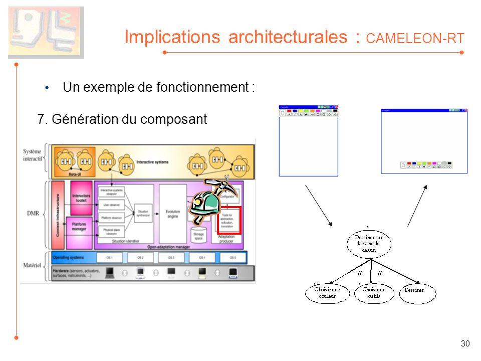 Implications architecturales : CAMELEON-RT Un exemple de fonctionnement : 7. Génération du composant 30
