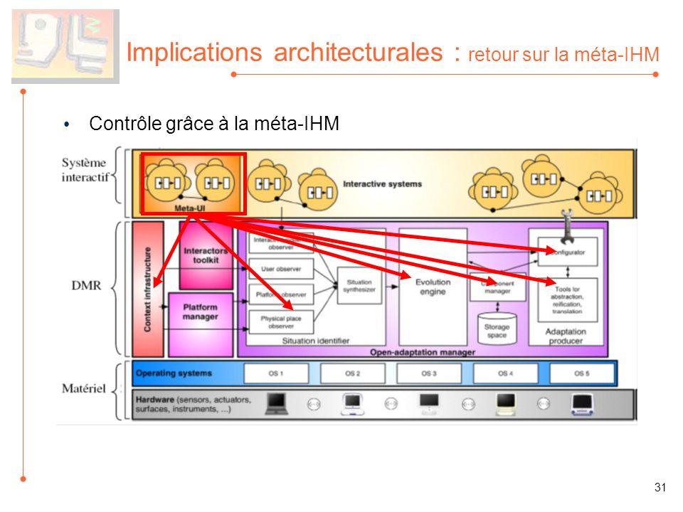 Implications architecturales : retour sur la méta-IHM Contrôle grâce à la méta-IHM 31