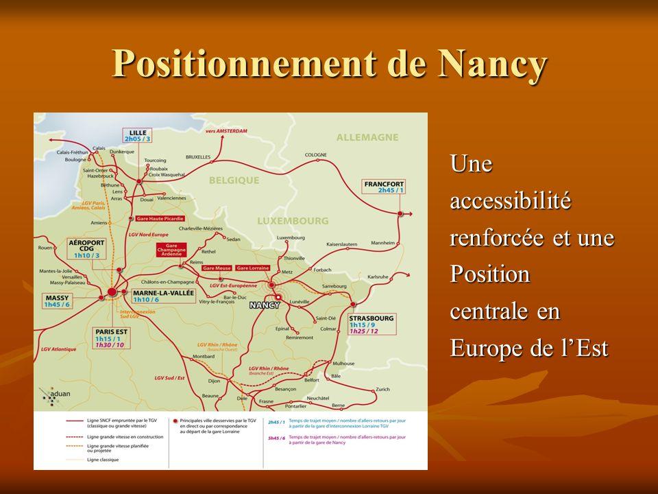 Positionnement de Nancy Uneaccessibilité renforcée et une Position centrale en Europe de lEst