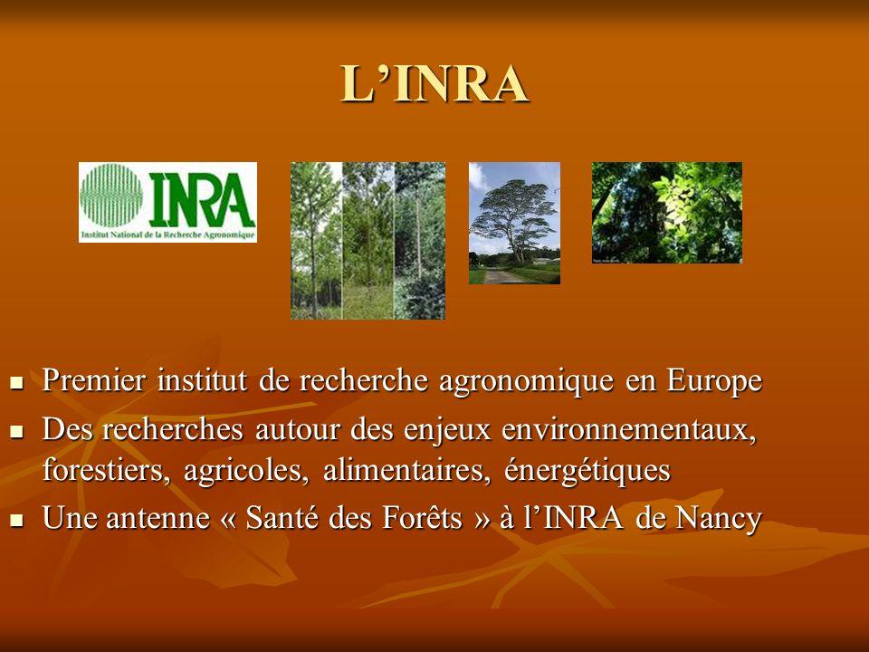 LINRA Premier institut de recherche agronomique en Europe Premier institut de recherche agronomique en Europe Des recherches autour des enjeux environ