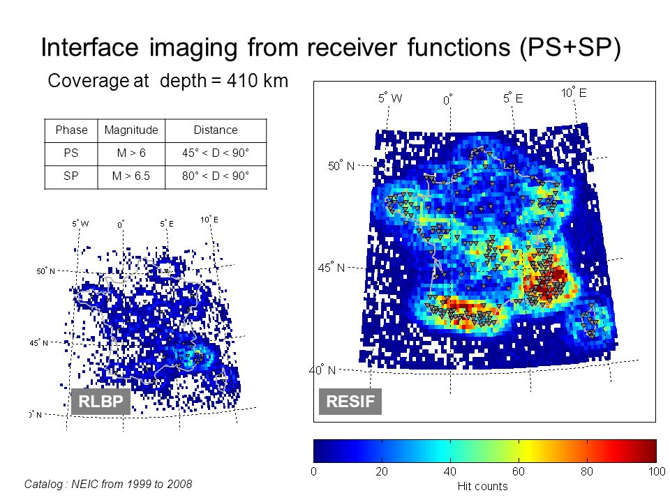 Interface imaging from receiver functions (PS+SP) Coverage at depth = 410 km PhaseMagnitudeDistance PSM > 645° < D < 90° SPM > 6.580° < D < 90° RLBPRE