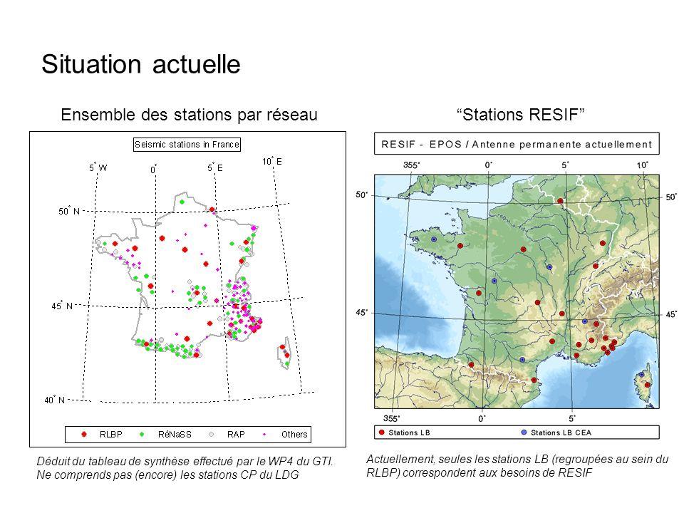 Situation actuelle Actuellement, seules les stations LB (regroupées au sein du RLBP) correspondent aux besoins de RESIF Déduit du tableau de synthèse