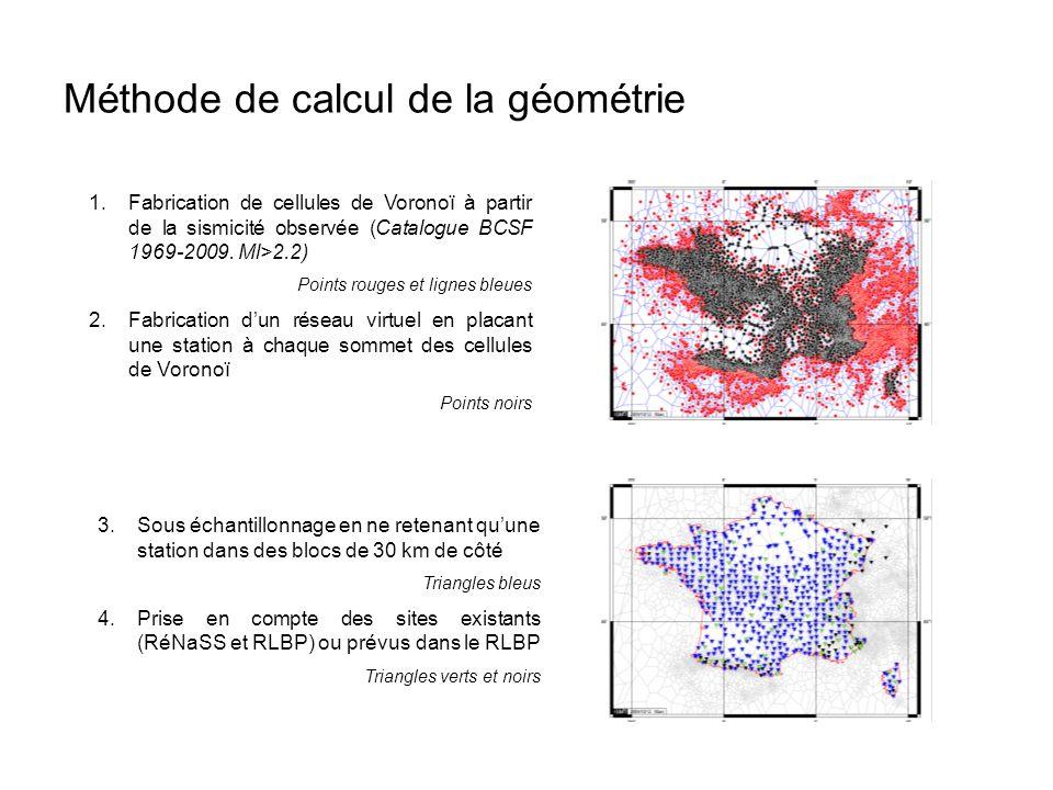 Méthode de calcul de la géométrie 1.Fabrication de cellules de Voronoï à partir de la sismicité observée (Catalogue BCSF 1969-2009. Ml>2.2) Points rou