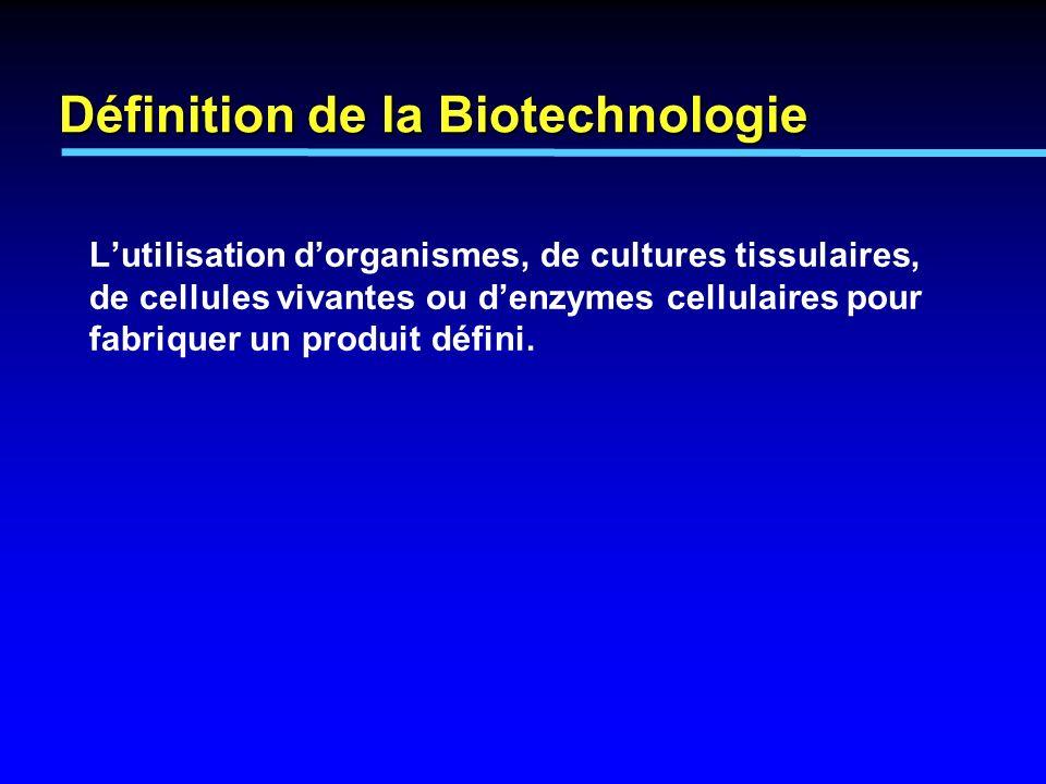 Définition de la Biotechnologie Lutilisation dorganismes, de cultures tissulaires, de cellules vivantes ou denzymes cellulaires pour fabriquer un prod