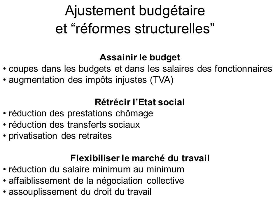 Ajustement budgétaire et réformes structurelles Assainir le budget coupes dans les budgets et dans les salaires des fonctionnaires augmentation des im